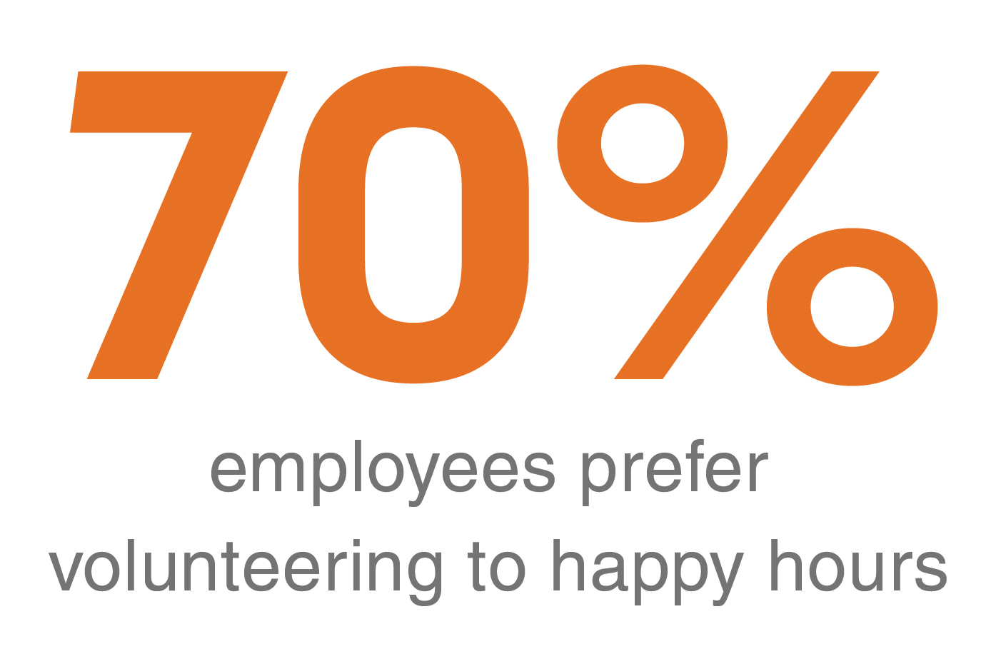 70% employees prefer volunteering to happy hours