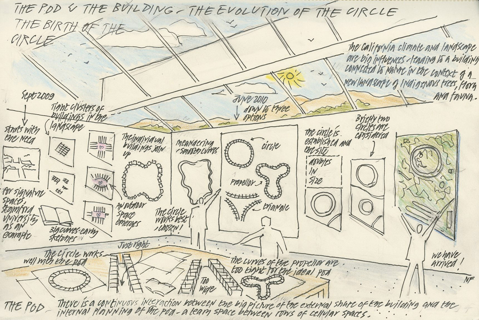Norman Foster's (one of Apple Park's architect) sketches how 'pods' inspired the building 'ring shape'
