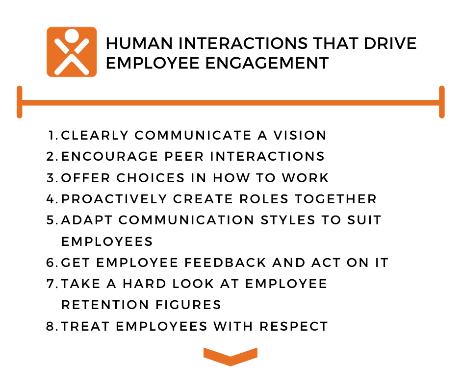 Human interactions that improve employee engagement