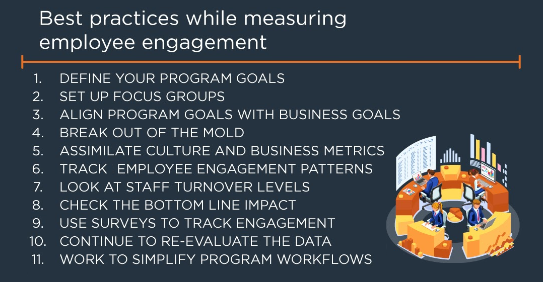 List of eleven Best practices while measuring employee engagement