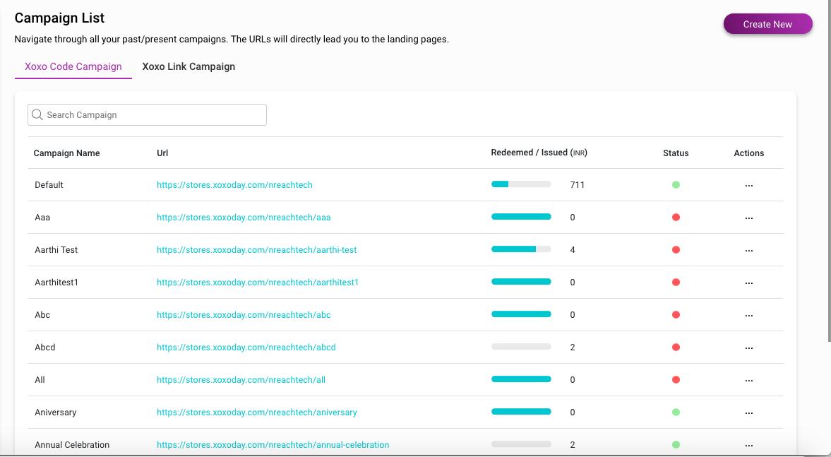 Xoxoday Plum Admin campaign dashboard