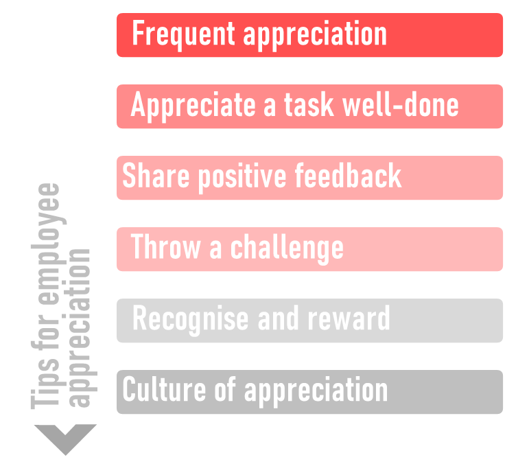 Tips for employee appreciation
