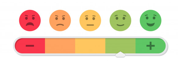 ‍Know more of the likert scale