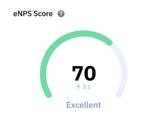 eNPS score