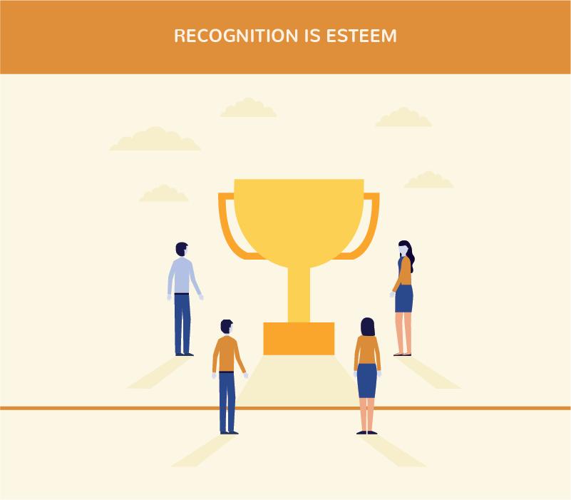 Recognition is Esteem