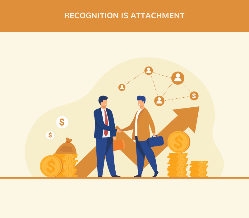 Recognition is Attachment