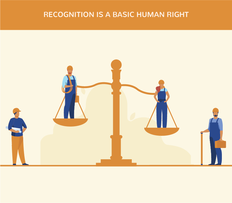 Recognition is a Basic Human Right