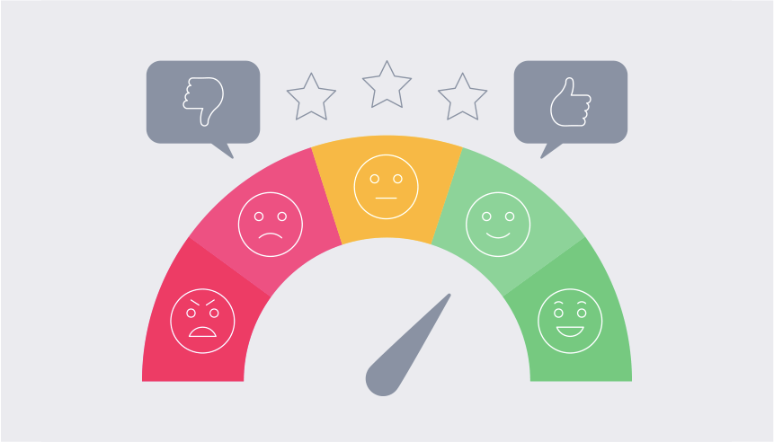 Conducting your own Customer Feedback Survey – Offline or Online