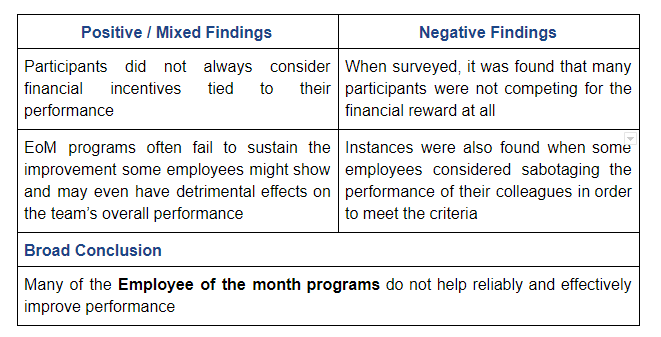 Positive and negative findings