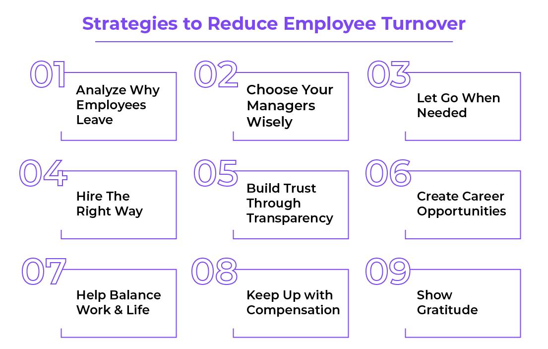 Strategies to Reduce Employee Turnover