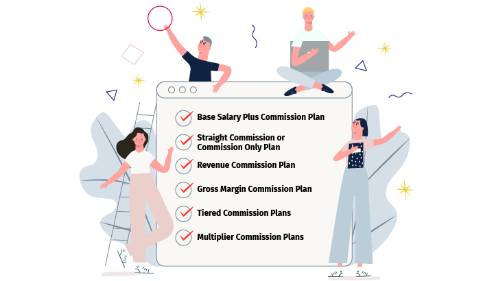 Types of Sales Commission Plan/Structures