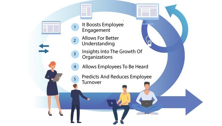 Importance of Employee Satisfaction Survey