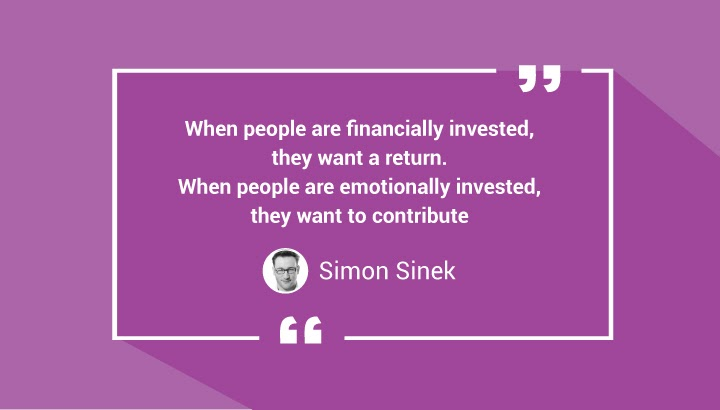 When people are financially invested, they want a return. When people are emotionally invested, they want to contribute. — Simon Sinek