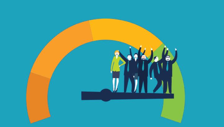 Measure Employee Engagement