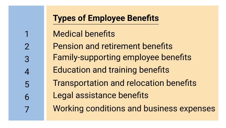Types of Employee Beneits