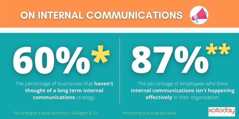 Importance of Internal Communication in an Organization