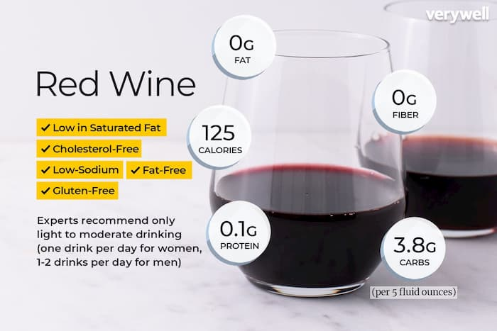 Calories in red wine