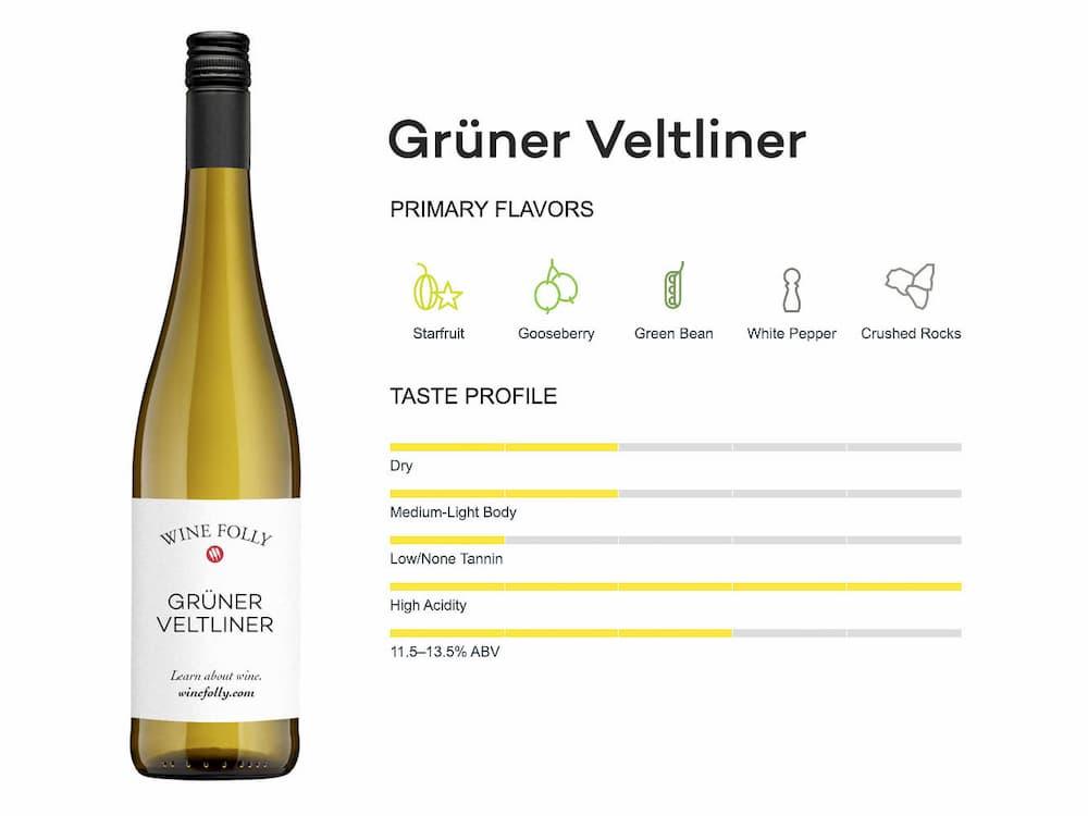 Gruner Veltliner Wine Styles