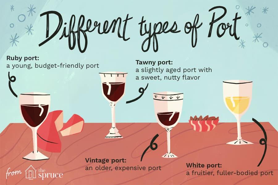 Taste and Characteristics of Tawny Port Wine