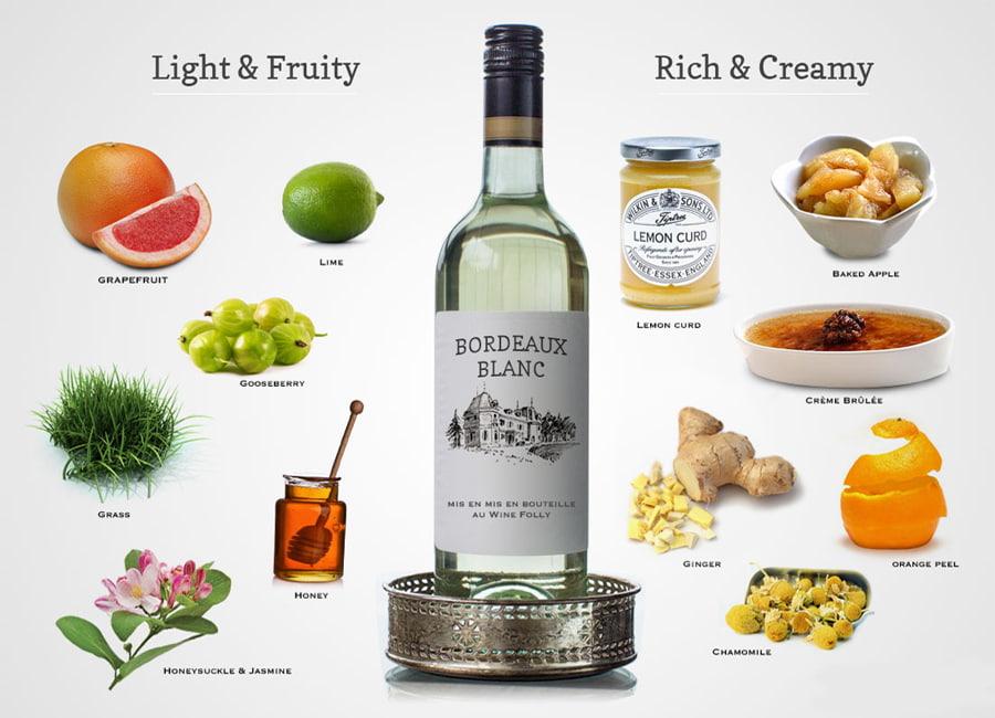 Sauvignon Blanc in Blends