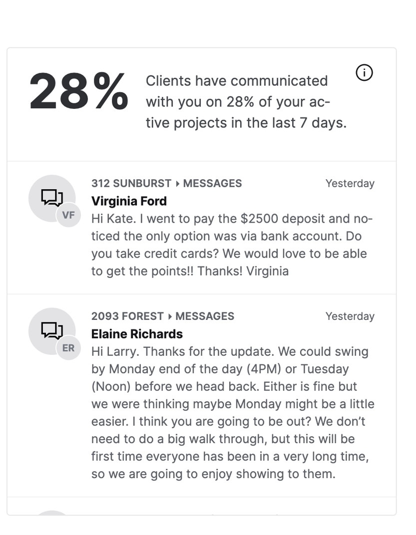 Performance View | Client Engagement with communication on projects