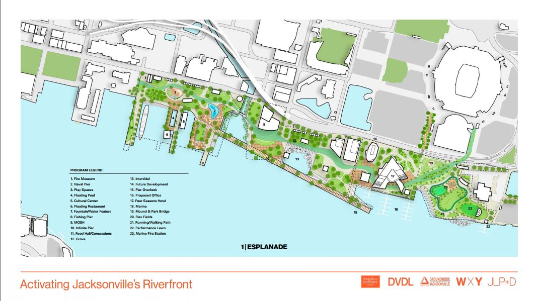 Activating Jacksonville's Riverfront: Public Meeting #2