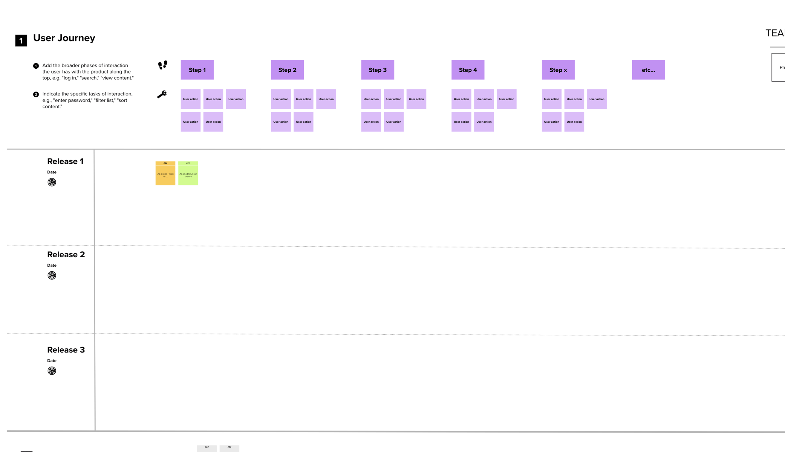 A user story map