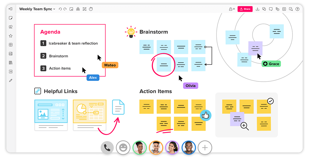 The Mural UI, featuring a team coordinating a weekly sync including links, brainstorming & action items