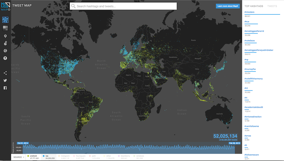Tweets colored by OS - Android vs ios
