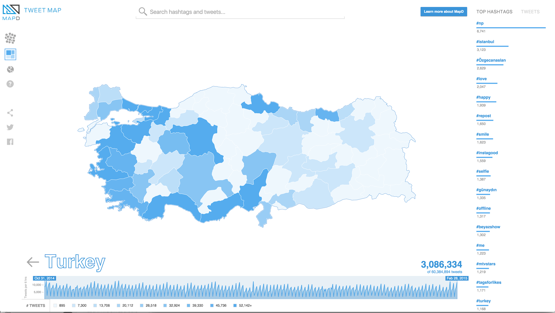 # Tweets by Turkish Province