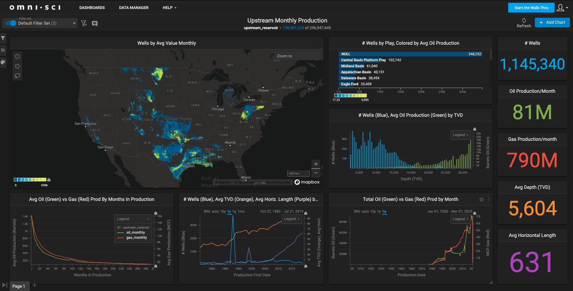 OmniSci geospatial data visualization dashboard showing how OmniSci's platform presents geographic data as a method of Geomatics.