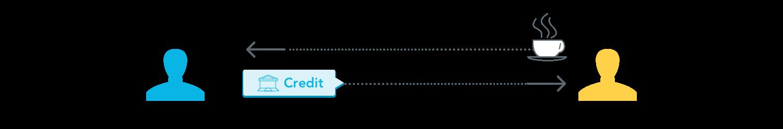 gateway diagram 2