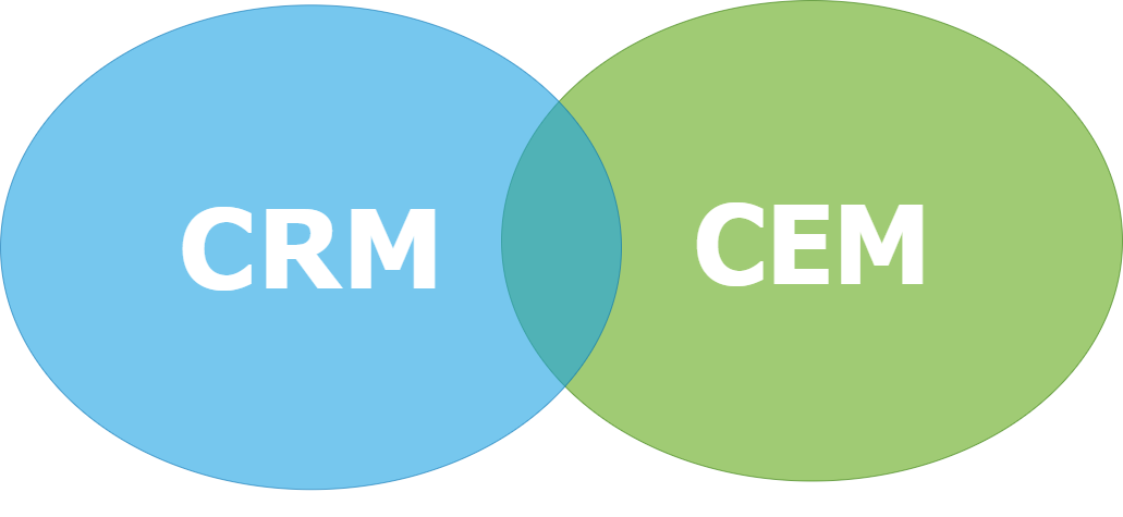 Customer relationship management and Customer experience management comparison