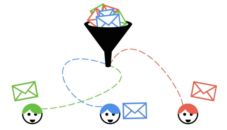 How to Segment Email Lists for More Opens, Click-Throughs and Conversions -  The Ultimate Guide to Email Marketing Apps | Zapier
