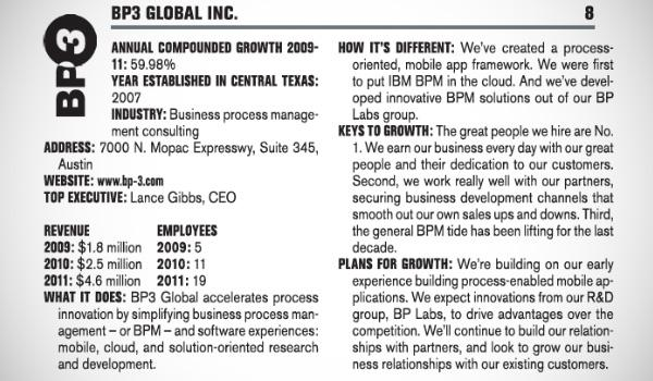 BP3 Global in the Austin Fast50 - #8