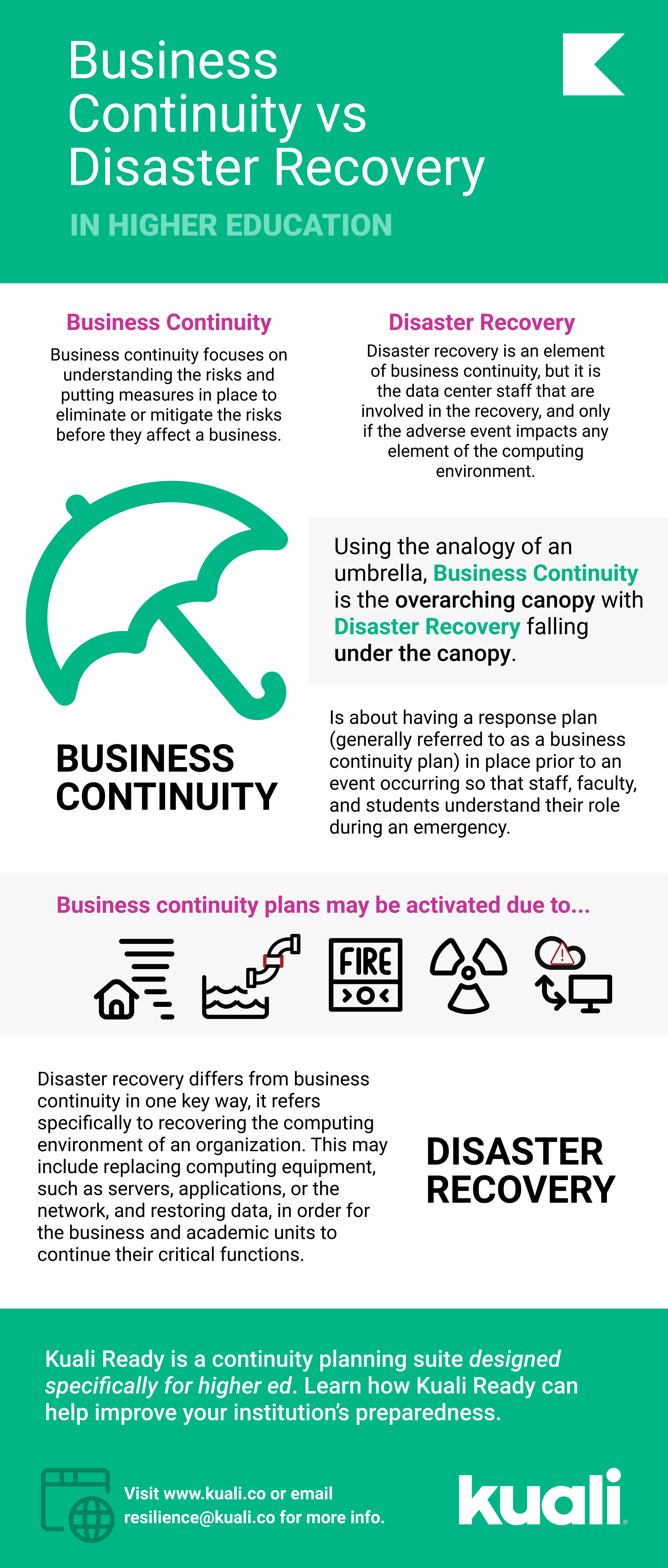 Business Continuity vs Disaster Recovery Infographic - Click to go to download page