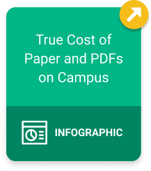 True Cost of Paper and PDFs on Campus Case Study