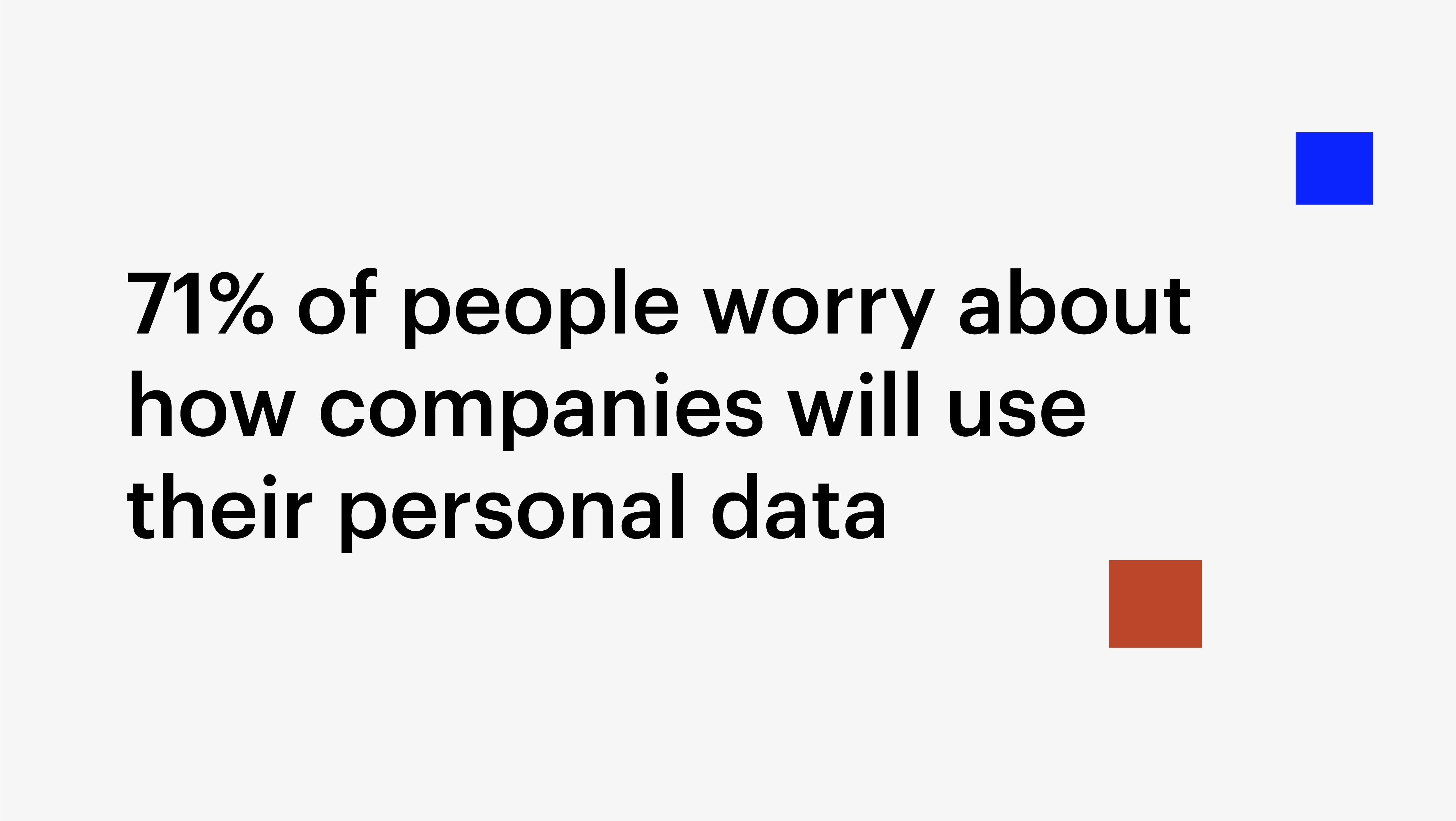 71% of people worry about how companies will use their personal data.