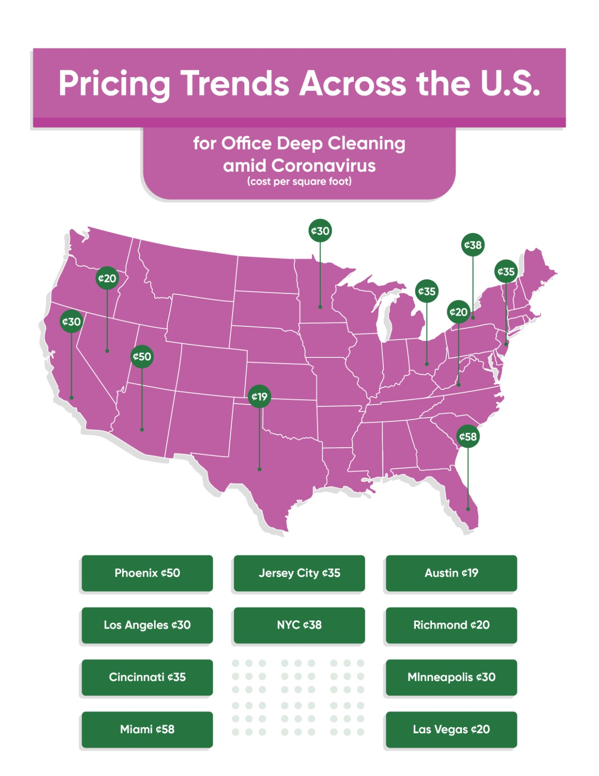 cleaning industry statistics and facts