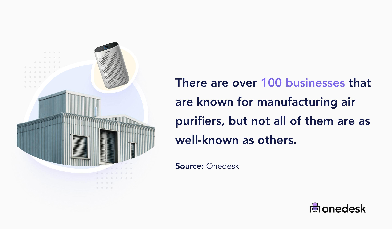 100 air purifier businesses