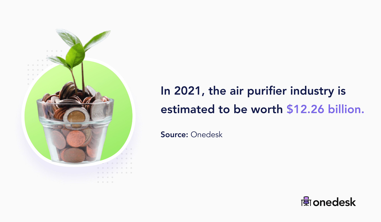 air purifier market size