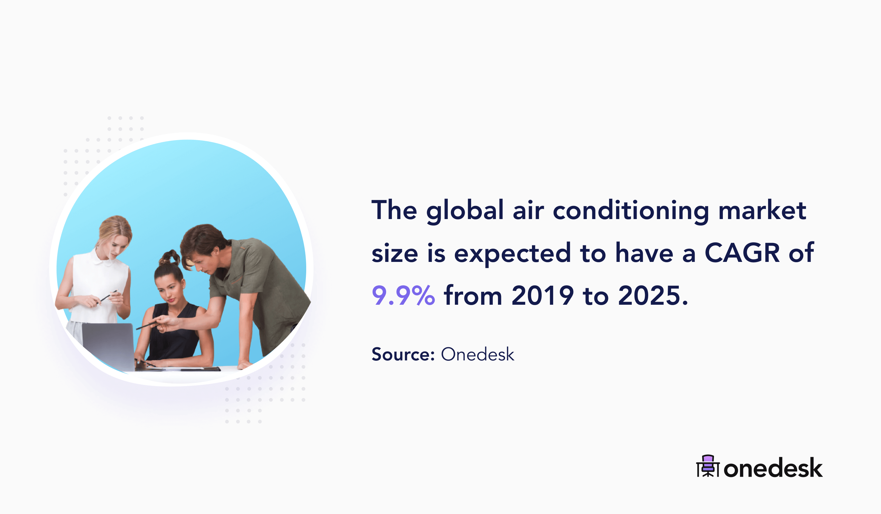 global air conditioning market size