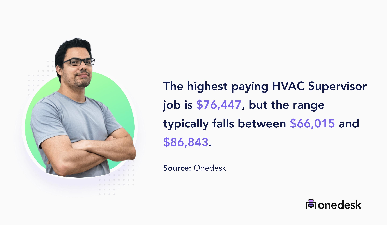 HVAC supervisor job salary