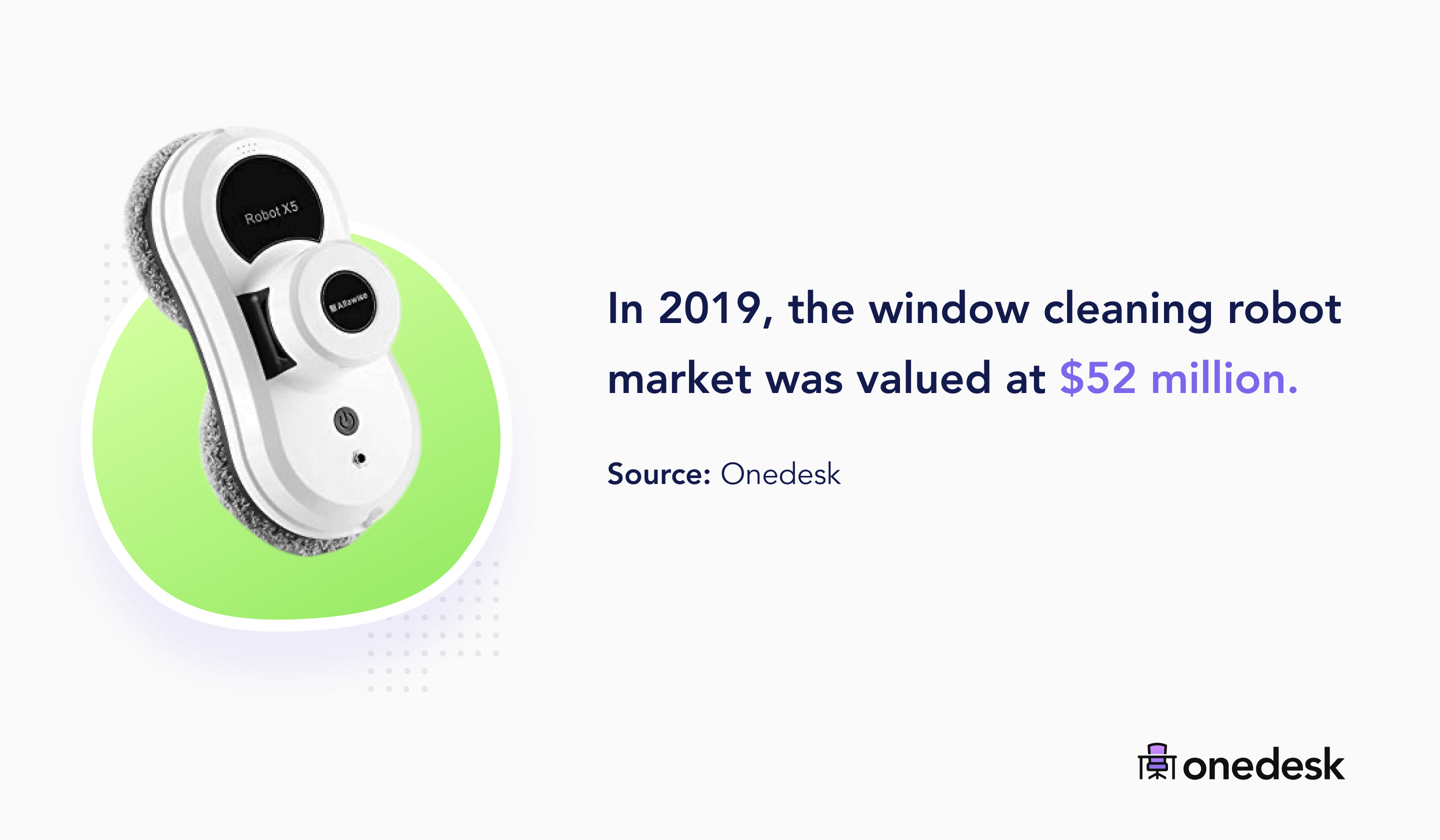 window cleaning robot market size