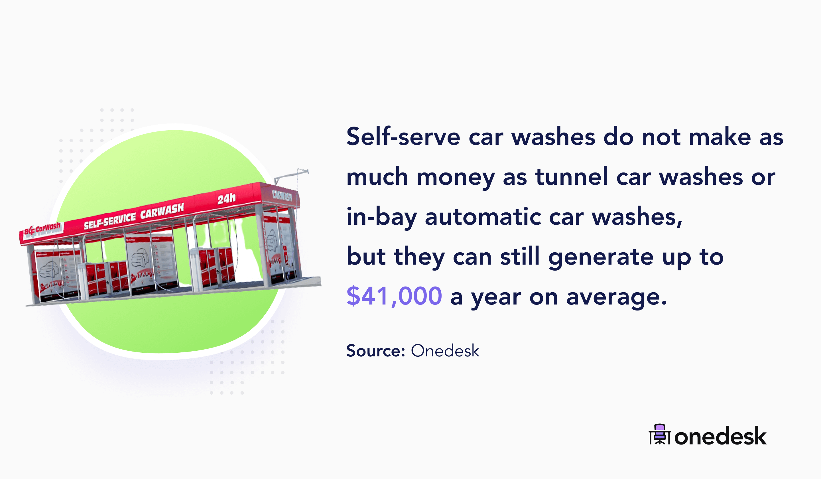 how much car washes make per year