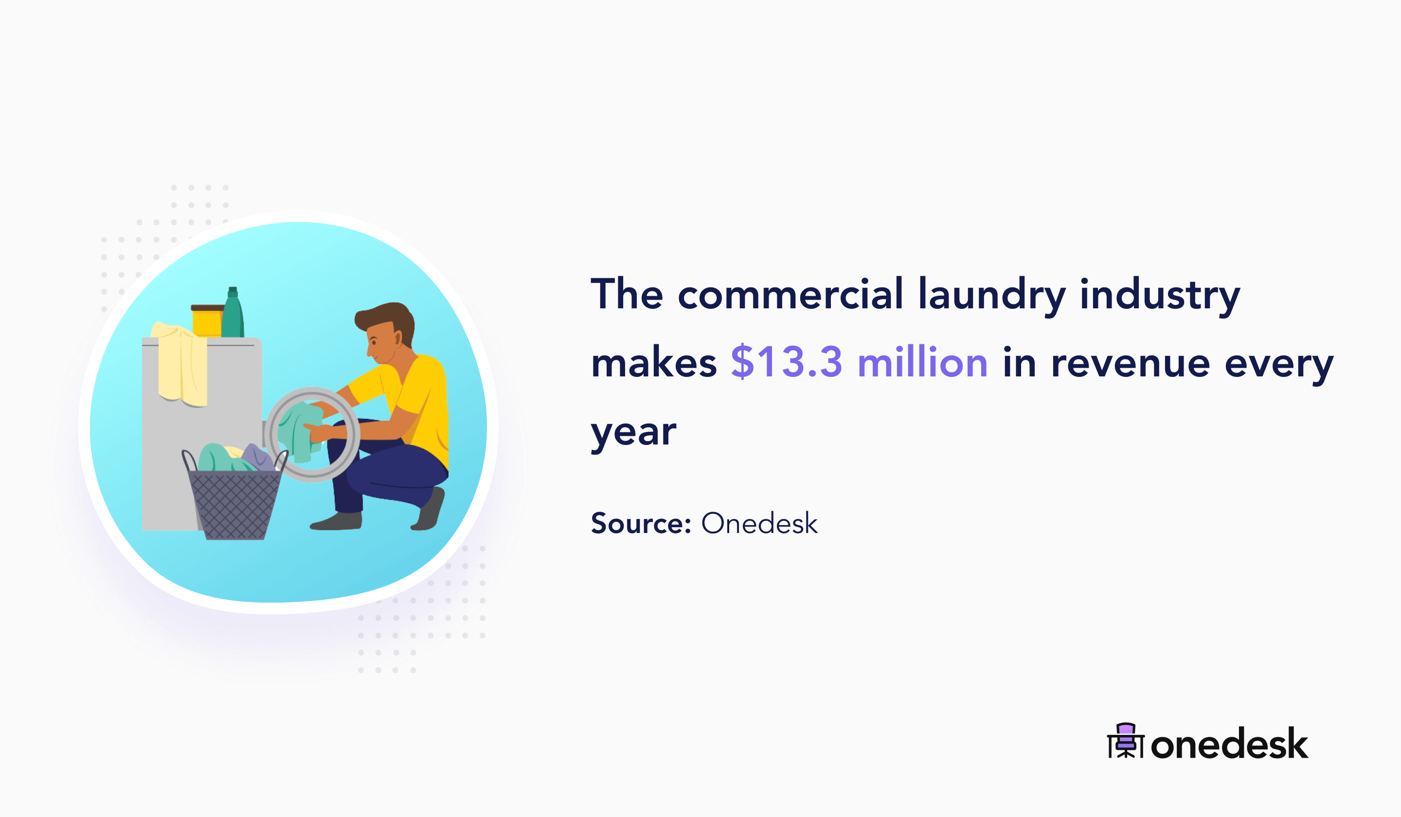 commercial laundry industry revenue