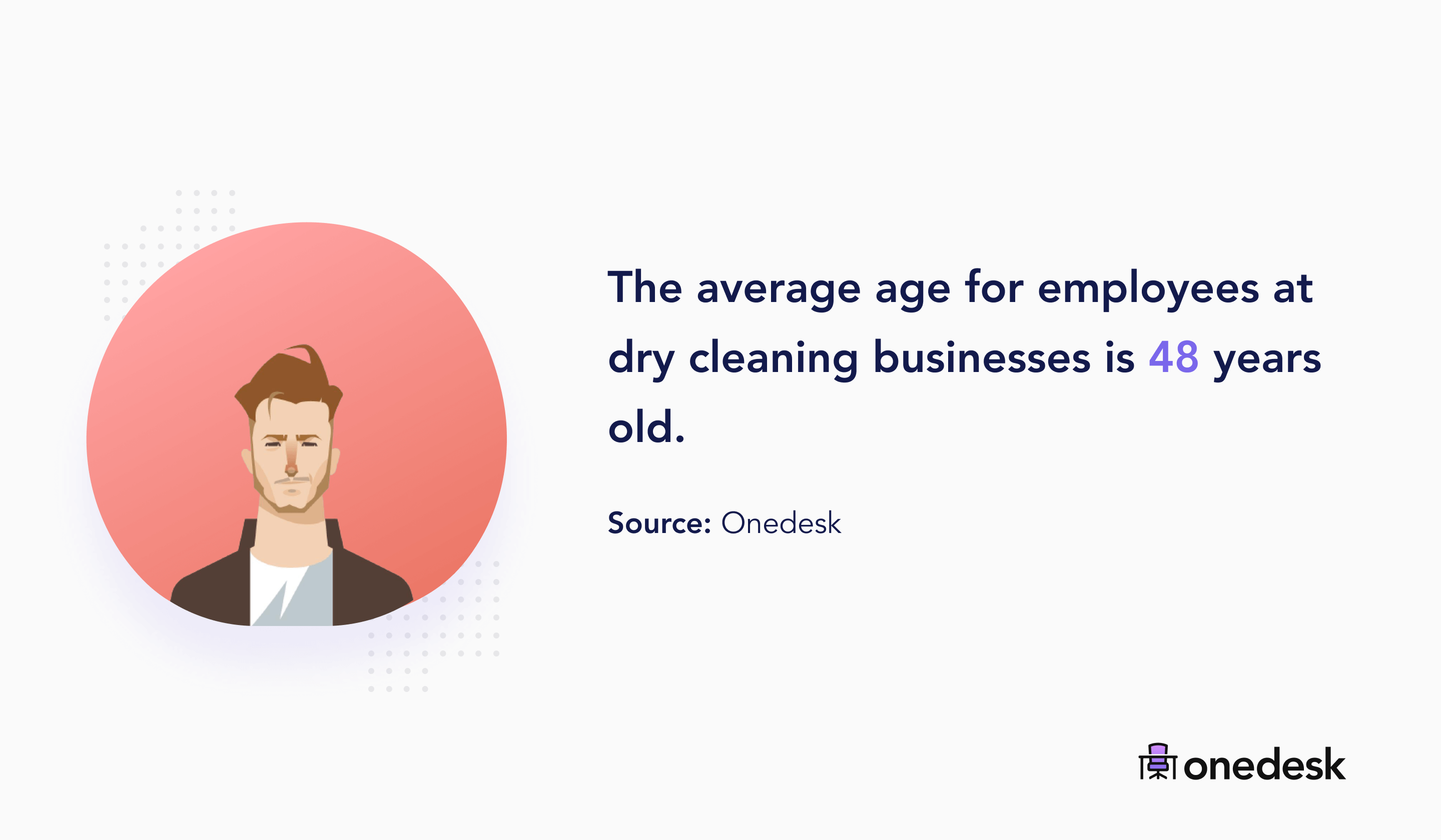 average employee age in dry cleaning businesses