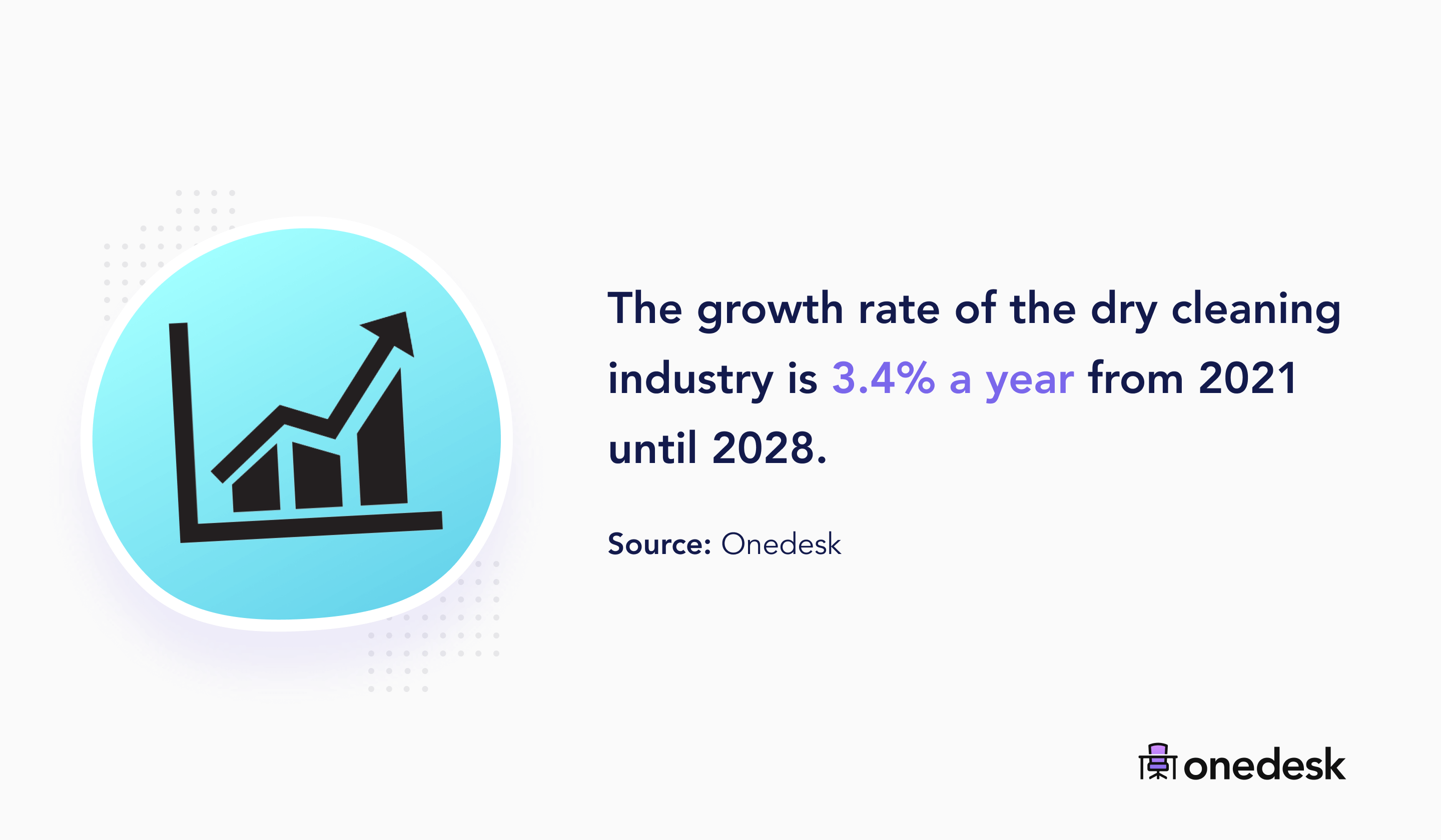 dry cleaning industry growth