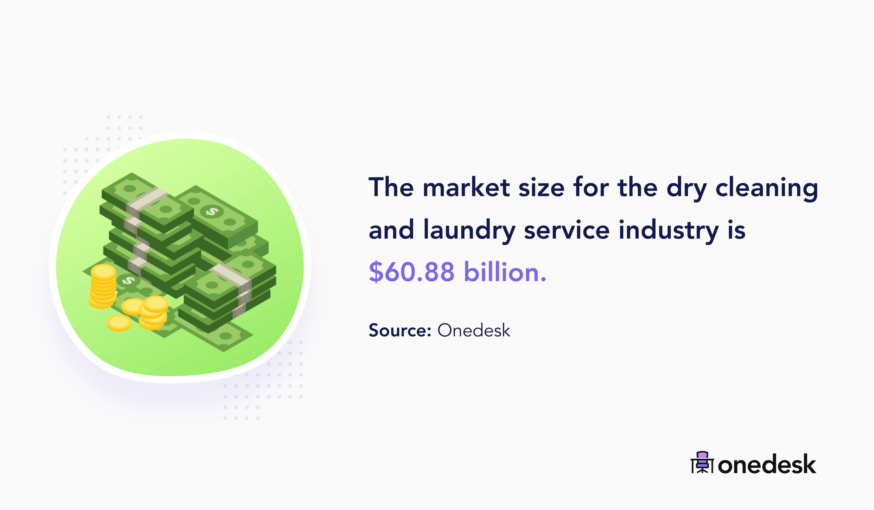 dry cleaning and laundry service industry size