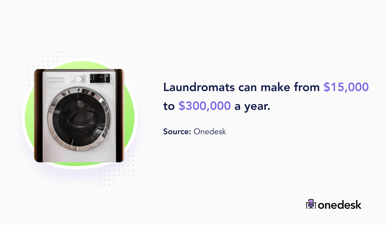 laundromats profitability every year